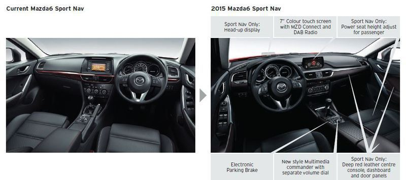 mazda 6 facelift interior additions