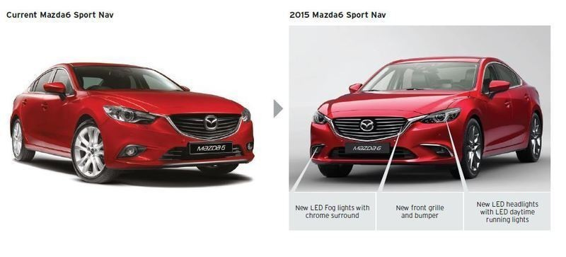 mazda 6 facelift exterior additions