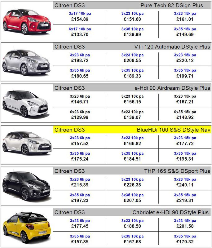 Citroen Special deals continued